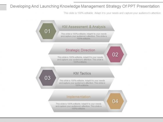 Developing And Launching Knowledge Management Strategy Of Ppt Presentation