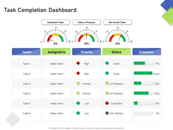 Developing Content Mapping Strategy Task Completion Dashboard Formats PDF