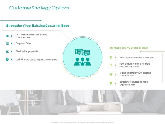 Developing_Customer_Service_Strategy_Customer_Strategy_Options_Ppt_Pictures_Gallery_PDF_Slide_1