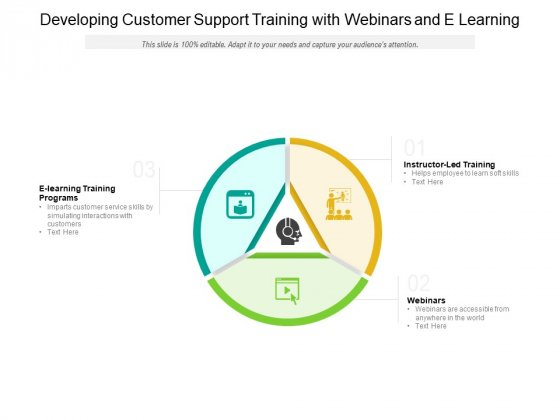 Developing Customer Support Training With Webinars And E Learning Ppt PowerPoint Presentation Styles Slideshow PDF