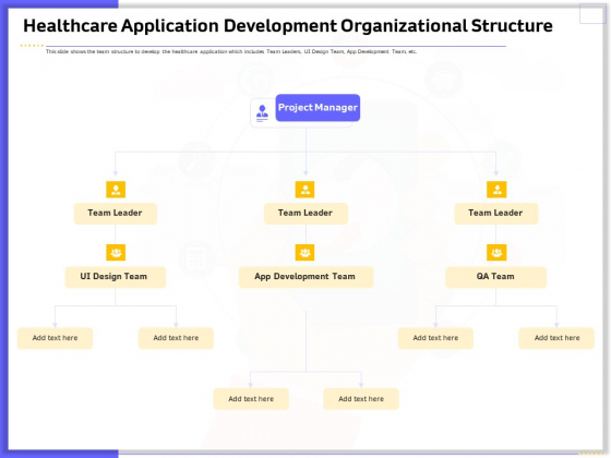 Developing Deploying Android Applications Healthcare Application Development Organizational Structure Summary PDF