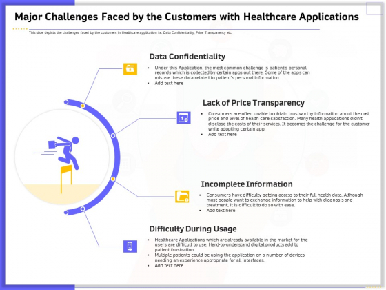 Developing Deploying Android Applications Major Challenges Faced By The Customers With Healthcare Applications Information PDF