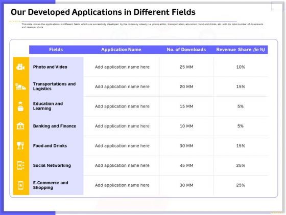 Developing Deploying Android Applications Our Developed Applications In Different Fields Guidelines PDF