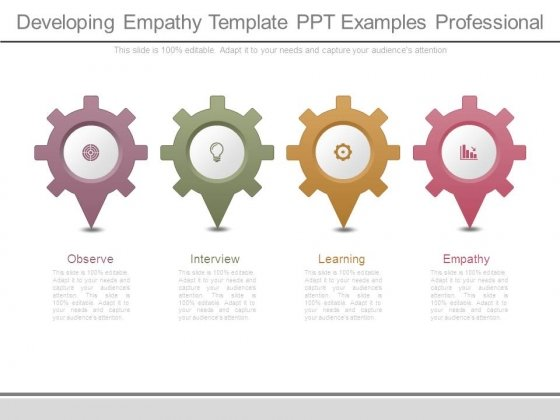 Developing Empathy Template Ppt Examples Professional