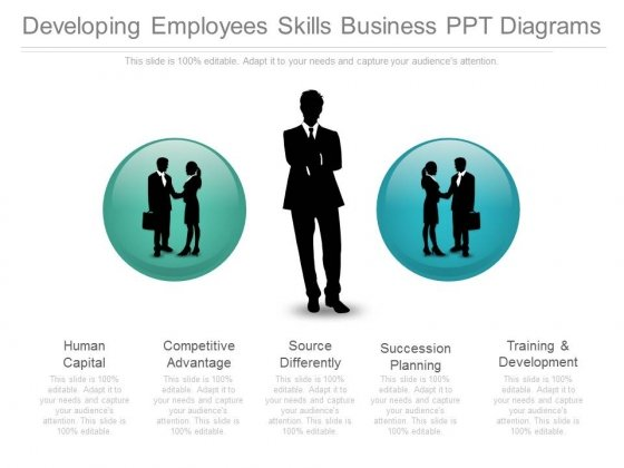 Developing Employees Skills Business Ppt Diagrams