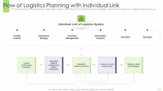 Developing Functional Logistic Plan Business Flow Of Logistics Planning With Individual Link Mockup PDF