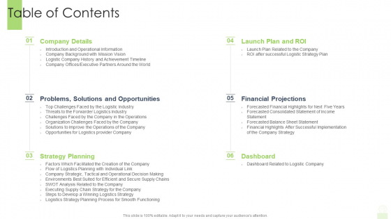 Developing_Functional_Logistic_Plan_Business_Table_Of_Contents_Ppt_Infographics_Information_PDF_Slide_1