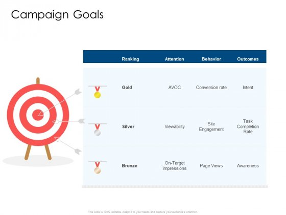 Developing Implementing Organization Marketing Promotional Strategies Campaign Goals Guidelines PDF