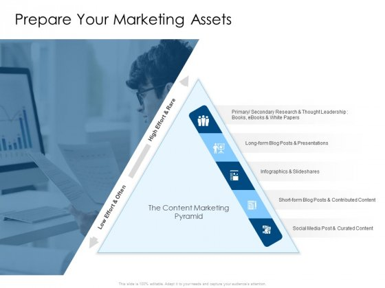 Developing Implementing Organization Marketing Promotional Strategies Prepare Your Marketing Assets Summary PDF