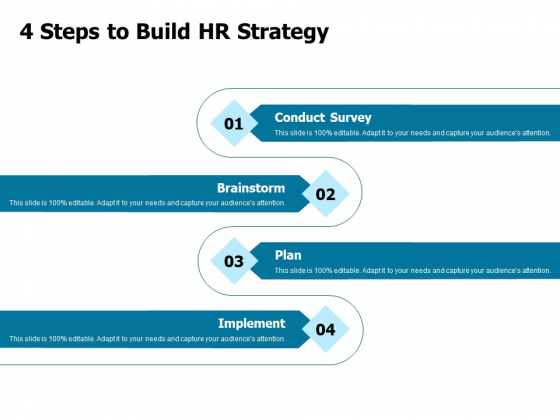 Developing Implementing Strategic HRM Plans 4 Steps To Build HR Strategy Ppt Styles Format Ideas PDF