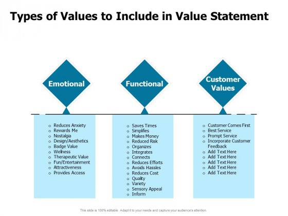 Developing Implementing Strategic HRM Plans Types Of Values To Include In Value Statement Ppt Infographics Maker PDF