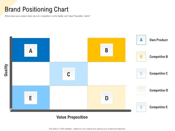 Developing Market Positioning Strategy Brand Positioning Chart Themes PDF