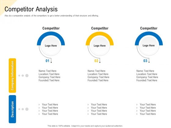 Developing Market Positioning Strategy Competitor Analysis Mockup PDF