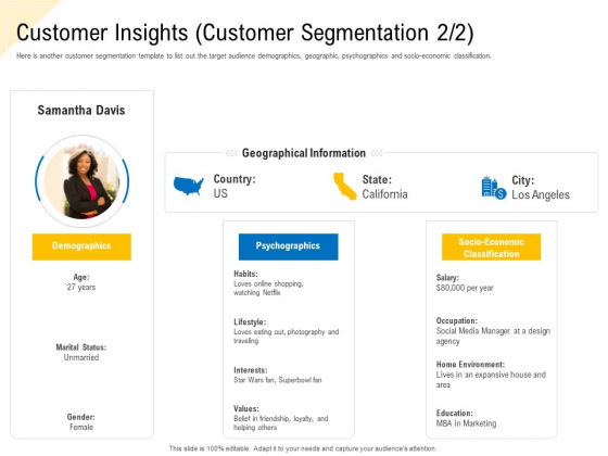 Developing Market Positioning Strategy Customer Insights Customer Segmentation State Graphics PDF