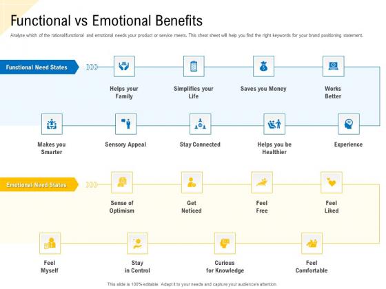 Developing Market Positioning Strategy Functional Vs Emotional Benefits Background PDF