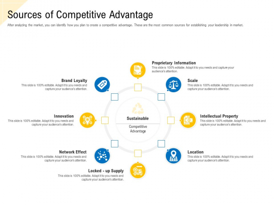 Developing Market Positioning Strategy Sources Of Competitive Advantage Topics PDF