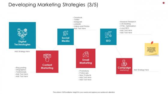 Developing Marketing Strategies Content Business Analysis Method Ppt Professional Designs PDF