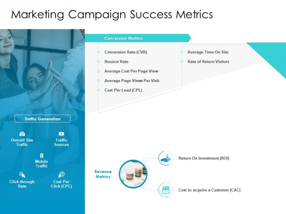 Developing New Sales And Marketing Strategic Approach Marketing Campaign Success Metrics Ppt PowerPoint Presentation Professional Grid PDF