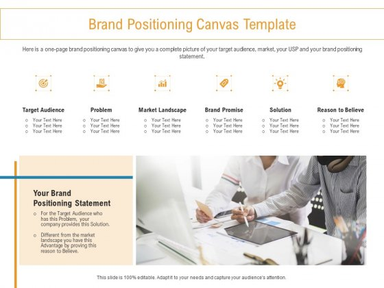Developing New Trade Name Idea Brand Positioning Canvas Template Ppt Pictures Tips PDF