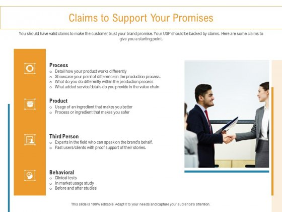 Developing New Trade Name Idea Claims To Support Your Promises Ppt Portfolio Example PDF