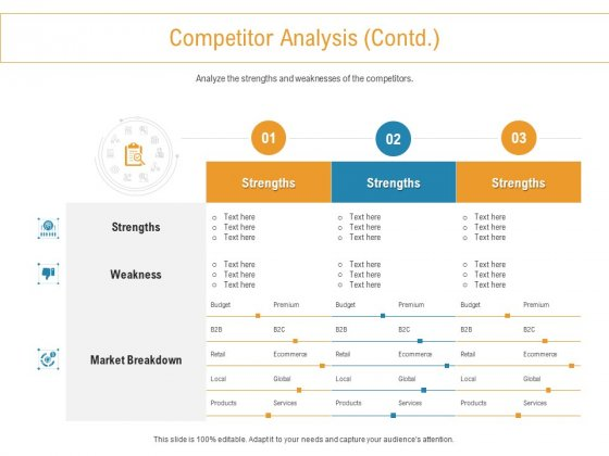 Developing New Trade Name Idea Competitor Analysis Contd Market Ppt File Pictures PDF