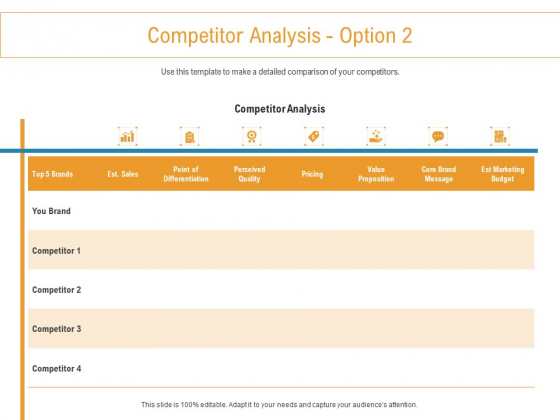 Developing New Trade Name Idea Competitor Analysis Option Sales Ppt Outline Information PDF