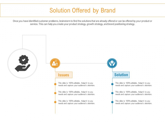 Developing New Trade Name Idea Solution Offered By Brand Ppt Background Designs PDF