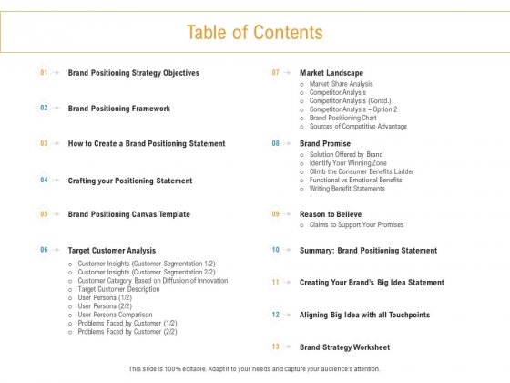 Developing New Trade Name Idea Table Of Contents Ppt Infographics Design Inspiration PDF