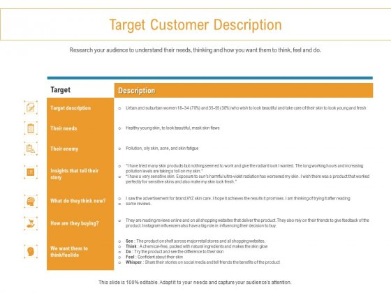 Developing New Trade Name Idea Target Customer Description Ppt Inspiration Guidelines PDF