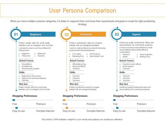 Developing_New_Trade_Name_Idea_User_Persona_Comparison_Ppt_Outline_Introduction_PDF_Slide_1