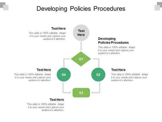 Developing Policies Procedures Ppt PowerPoint Presentation Summary Visual Aids Cpb Pdf