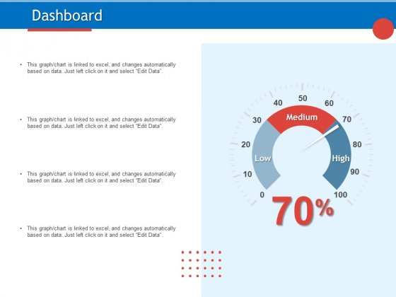Developing Product Planning Strategies Dashboard Ppt PowerPoint Presentation Summary Layout PDF