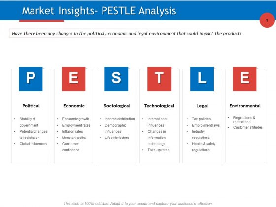 Developing Product Planning Strategies Market Insights PESTLE Analysis Ppt PowerPoint Presentation File Templates PDF