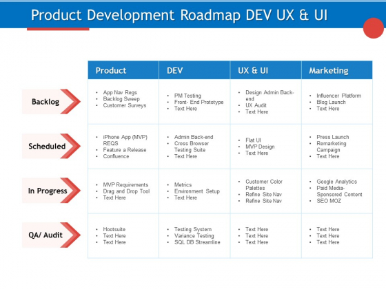 Developing Product Planning Strategies Product Development Roadmap Dev UX And UI Professional PDF