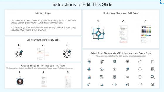 Developing_Viable_Working_Surrounding_Agenda_For_Developing_Viable_Working_Surrounding_Infographics_PDF_Slide_2