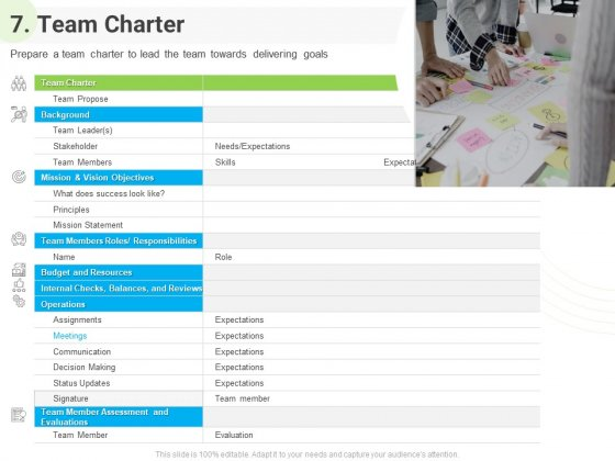 Developing Work Force Management Plan Model 7 Team Charter Ppt Inspiration Layout PDF