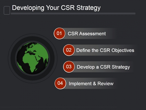 Developing Your Csr Strategy Ppt PowerPoint Presentation Backgrounds