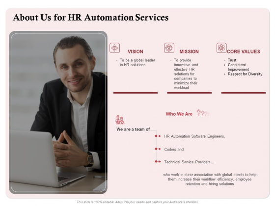 Development And Implementation About Us For HR Automation Services Pictures PDF