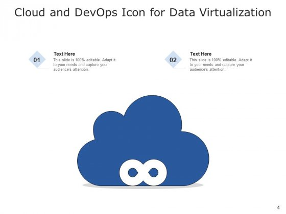 Development_And_Operations_Cloud_Operations_Ppt_PowerPoint_Presentation_Complete_Deck_Slide_4