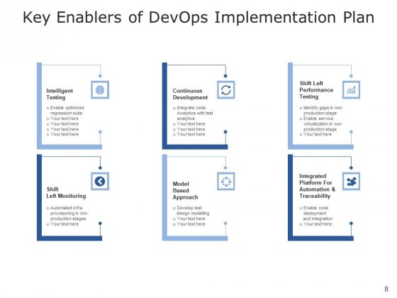 Development_And_Operations_Cloud_Operations_Ppt_PowerPoint_Presentation_Complete_Deck_Slide_8