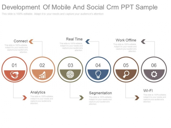 Development Of Mobile And Social Crm Ppt Sample