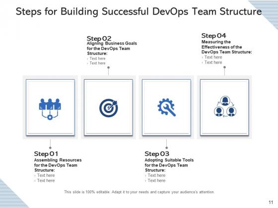 Development_Operations_Workgroup_Process_Implementation_Ppt_PowerPoint_Presentation_Complete_Deck_Slide_11