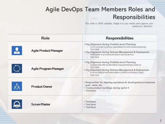 Development_Operations_Workgroup_Process_Implementation_Ppt_PowerPoint_Presentation_Complete_Deck_Slide_2