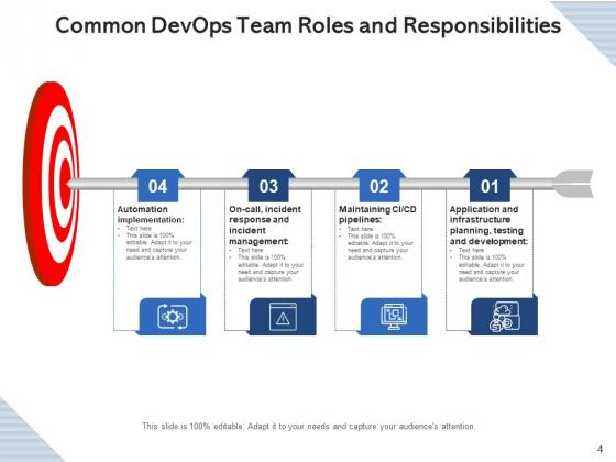 Development_Operations_Workgroup_Process_Implementation_Ppt_PowerPoint_Presentation_Complete_Deck_Slide_4