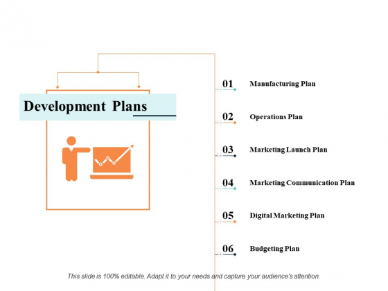 Development Plans Ppt PowerPoint Presentation Infographic Template Graphic Images