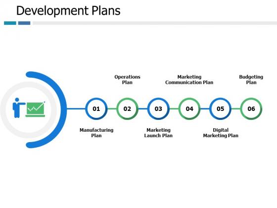 Development Plans Ppt PowerPoint Presentation Inspiration Graphics Tutorials