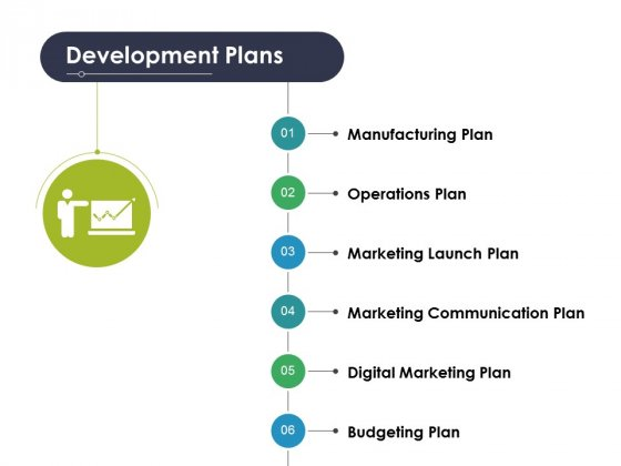 Development Plans Ppt PowerPoint Presentation Model Inspiration