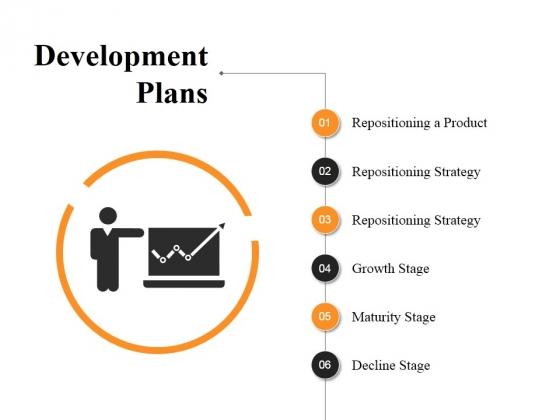 Development Plans Ppt PowerPoint Presentation Slide Download