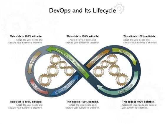 Devops And Its Lifecycle Ppt PowerPoint Presentation Professional Skills