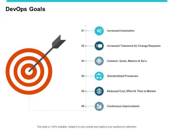 Devops Goals Ppt PowerPoint Presentation Portfolio Structure